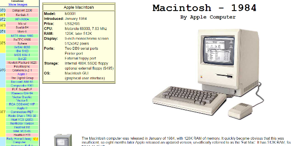 apple gadgets of all time